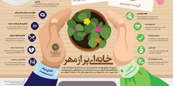 اینفوگرافیک جالب پیرامون خانواده ای پر از مهر